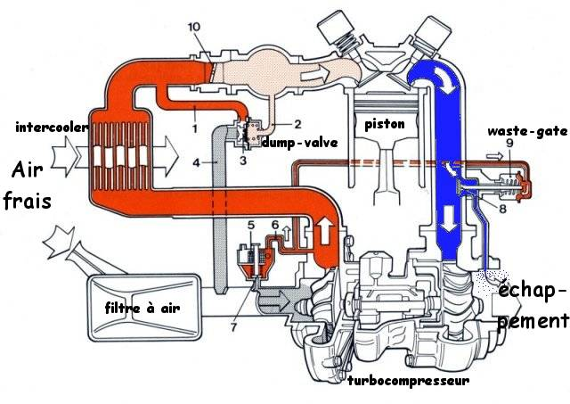 how to make an electric turbocharger